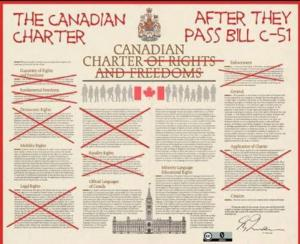 CanadianCharter